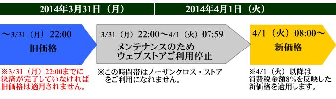 140213_会社書籍価格変更スケジュール